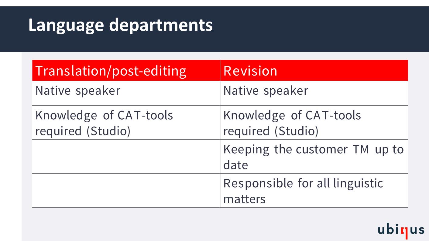 Ubiqus_Presentation_Slide4